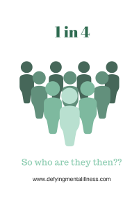 1 In 4 – Do We REALLY Not Know Anyone With Mental Illness?