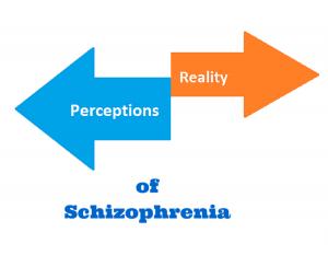 Perceptions of Schizophrenia