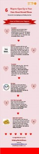 Secret to not giving up on finding love – Infographics