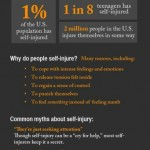 Self Injury Awareness Day