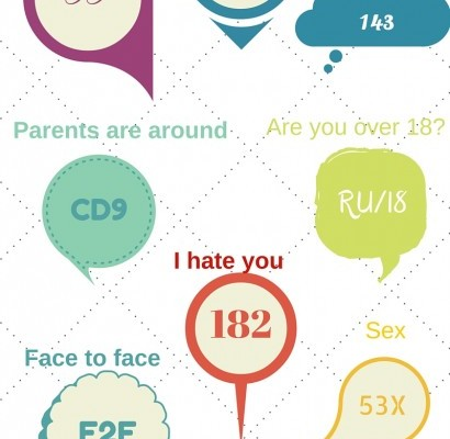 Cracking the Red Flag Acronyms Your Kids are using on Social Media