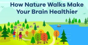 Nature Walks Could Make Your Mind and Your Body Fit Healthier